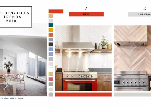 kitchen and tiles trend guide, kitchen trends 2019