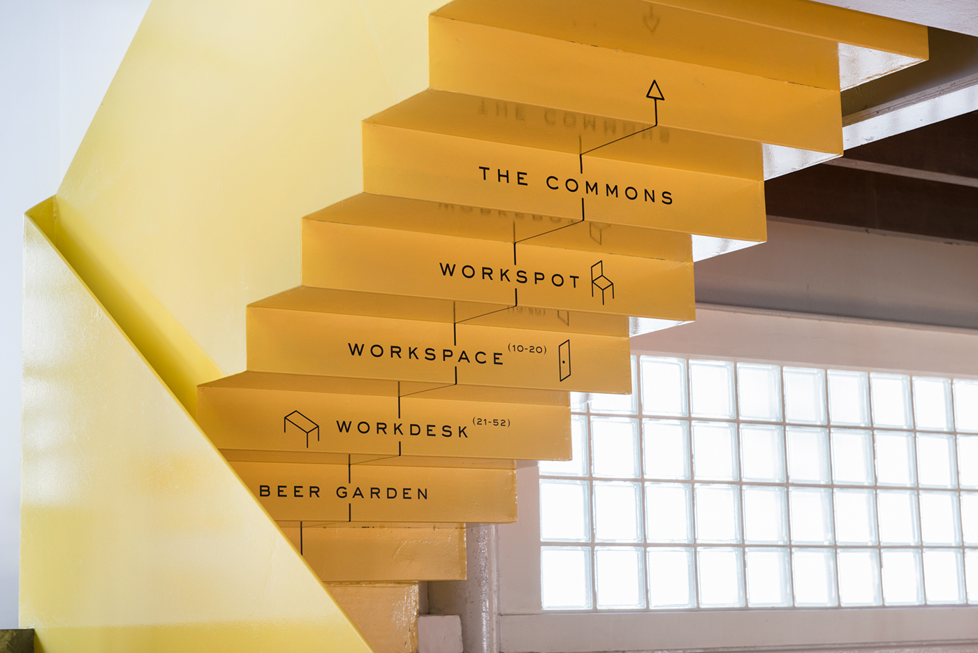 yellow-stairs-signs-design