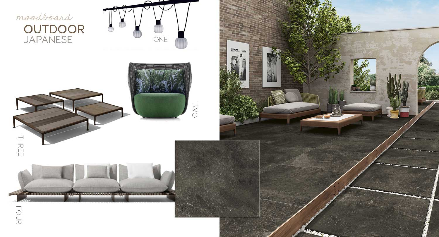 Re Garden Cuscini.5 Key Outdoor Design Trends To Decorate The Garden With Style