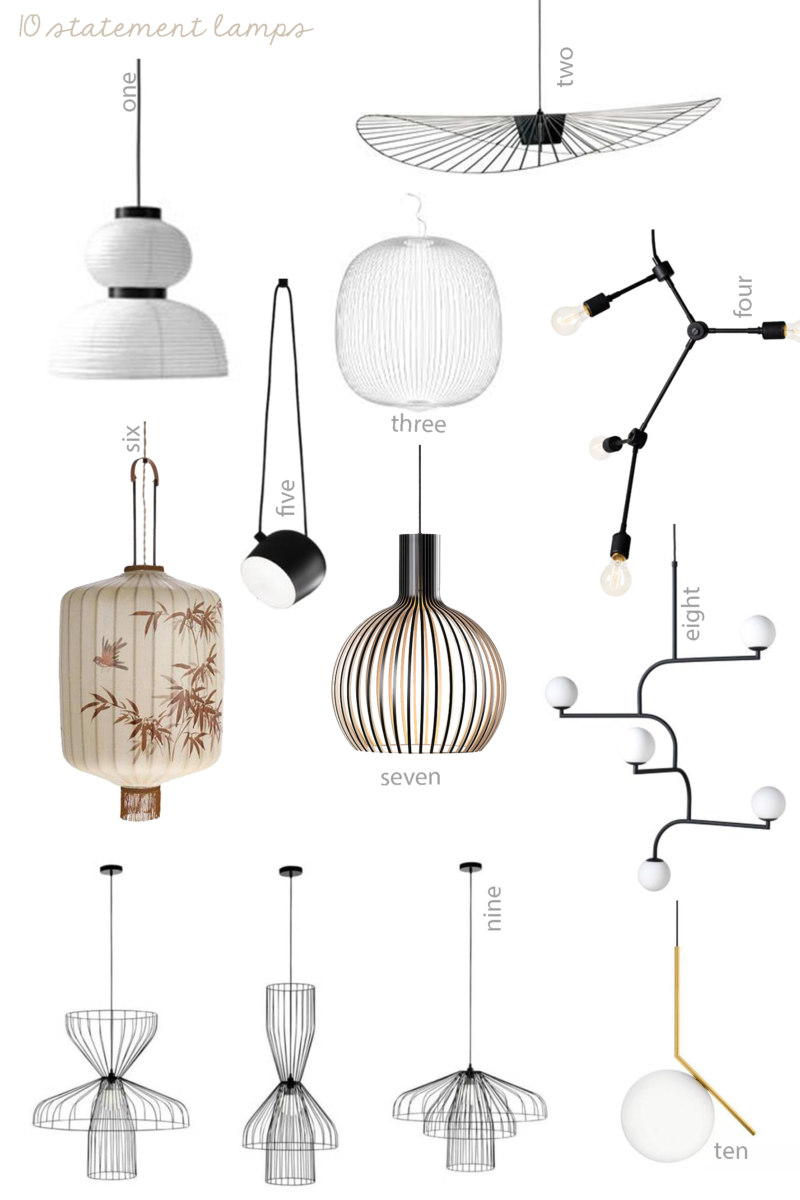 Cool Pendant Lights, lamps trends, best ceiling lamps, statement lamp