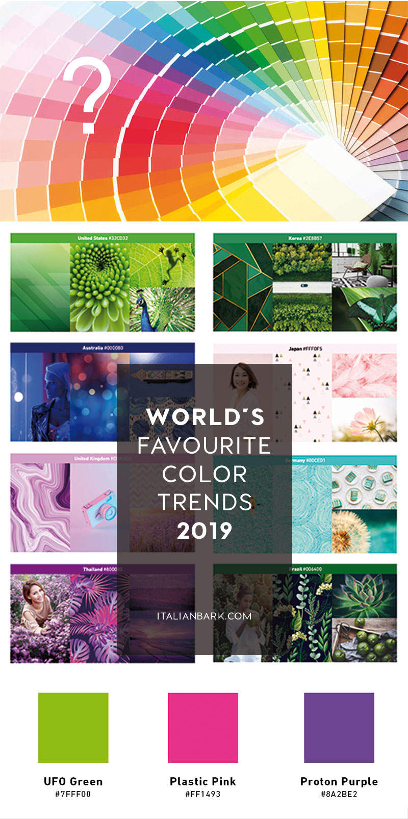 pantone 2019 color of the year, color trends 2019, italianbark interior design blog