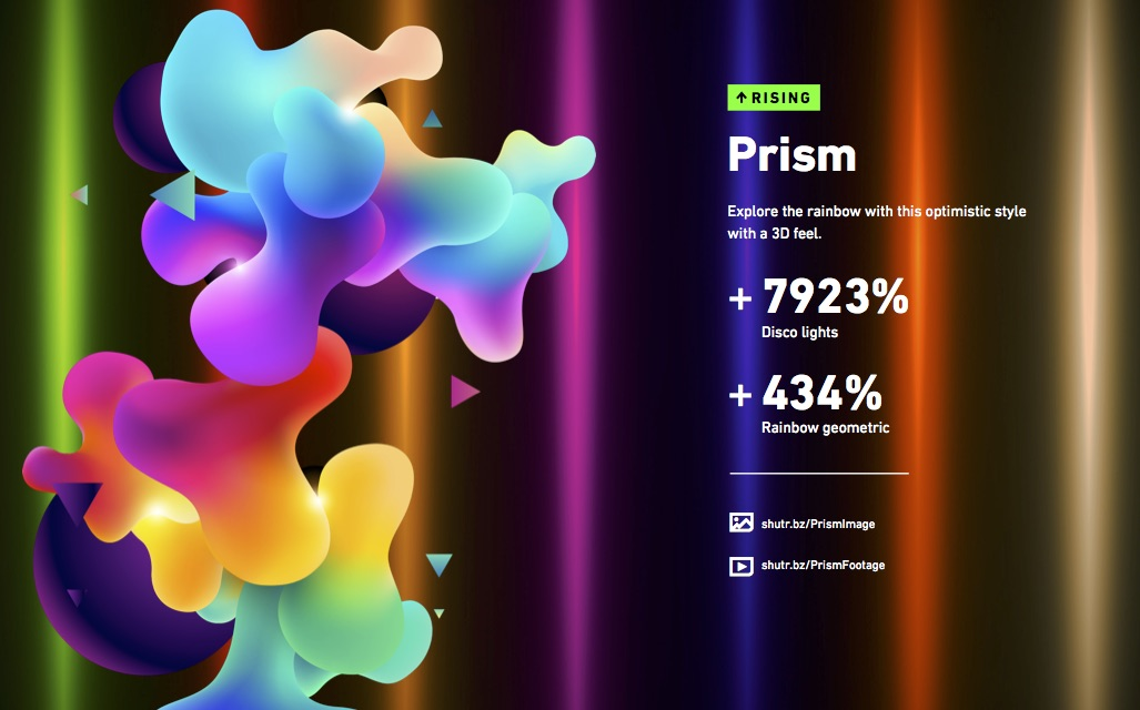 Top Creative Trends 2019 according to billion researches on