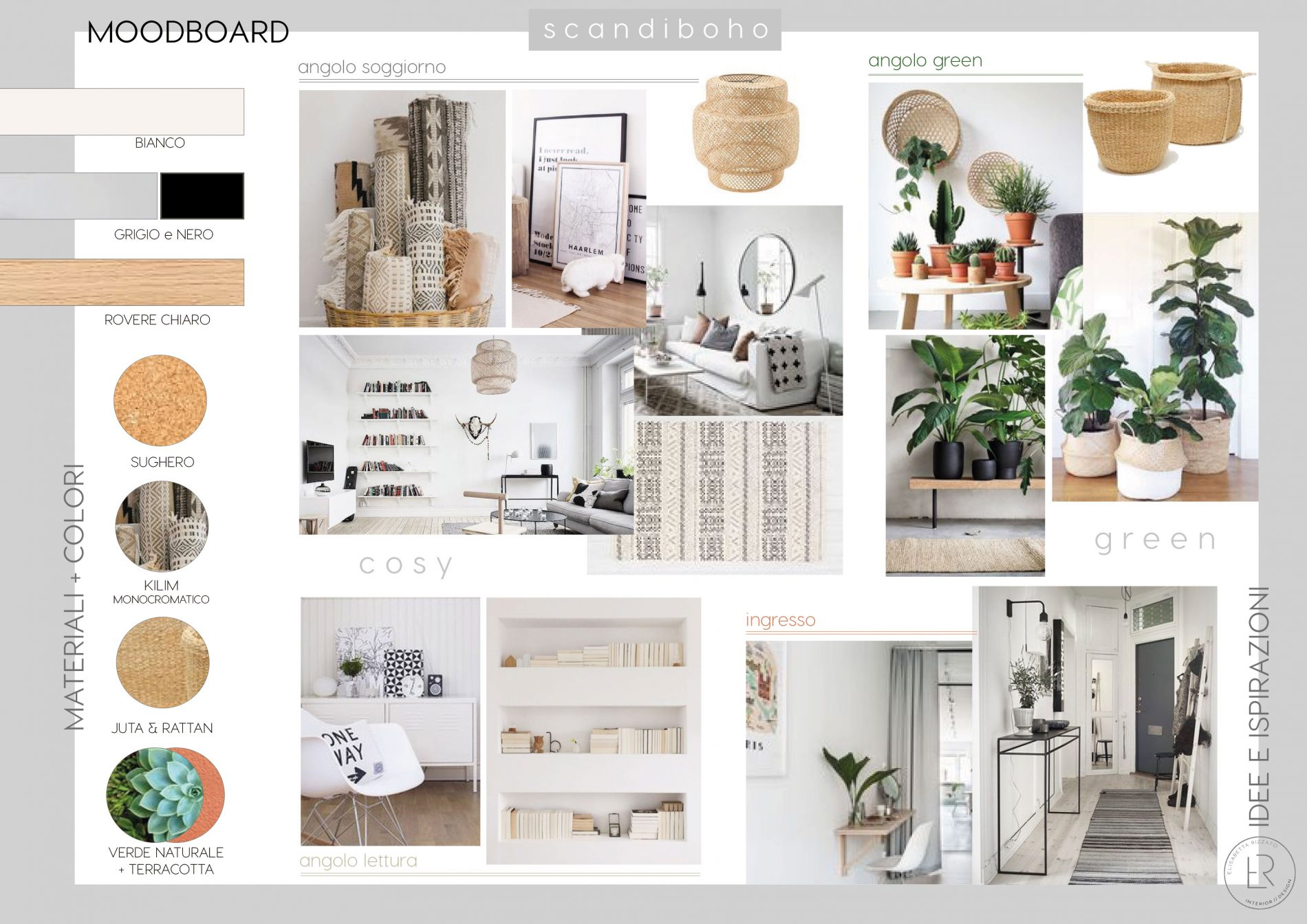 E Design Services Online Interior Design Progettazione Interni Online