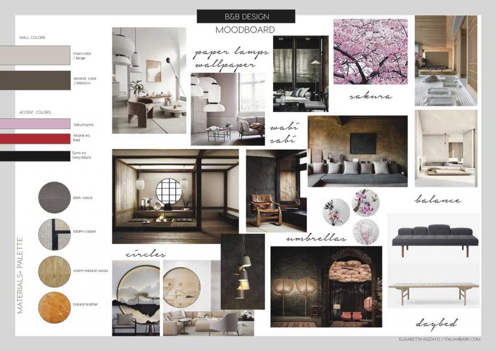 online interior design, b and b design Japan